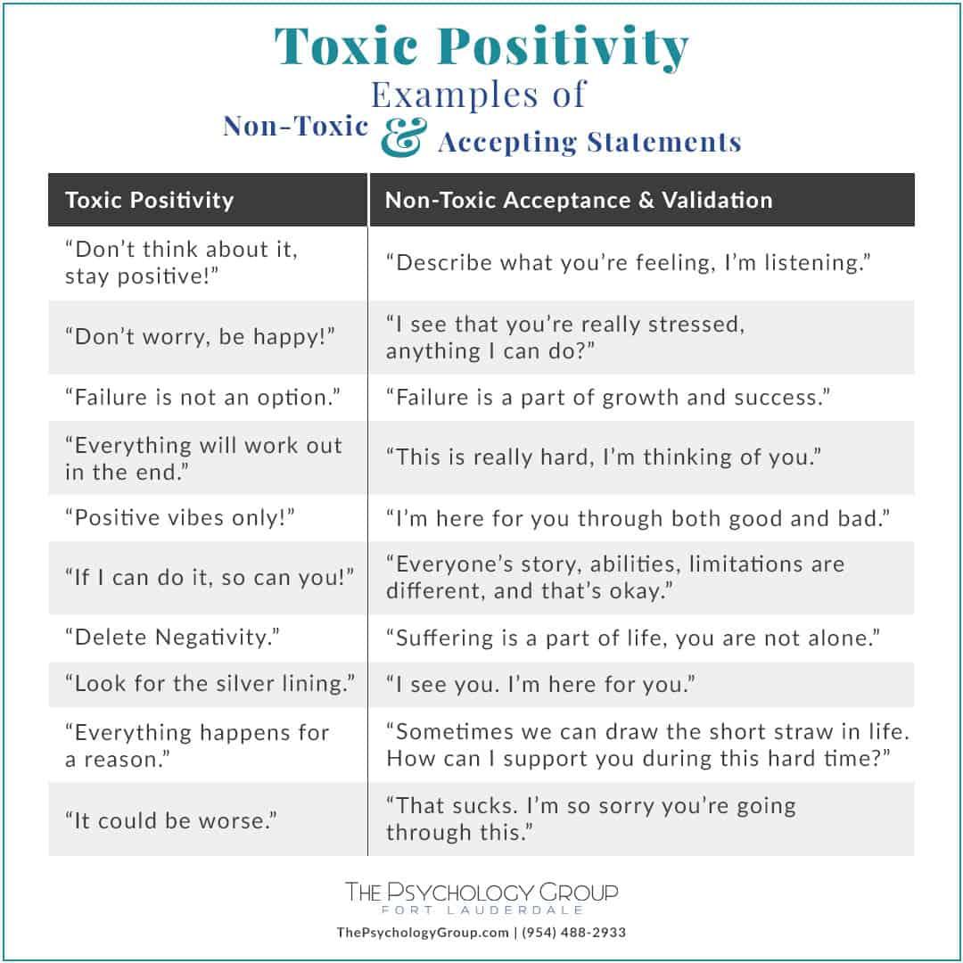 Toxic Positivity Chart